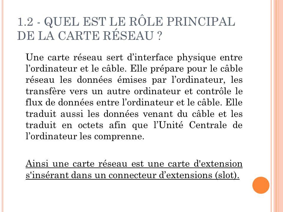 1.2 - QUEL EST LE RÔLE PRINCIPAL DE LA CARTE RÉSEAU .