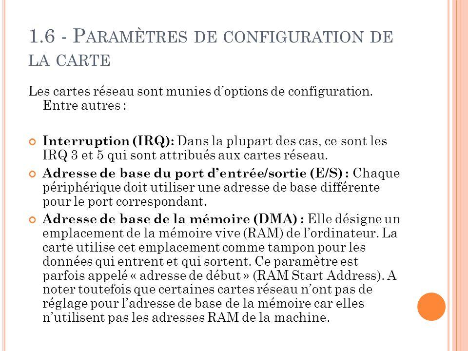 1.6 - P ARAMÈTRES DE CONFIGURATION DE LA CARTE Les cartes réseau sont munies doptions de configuration.