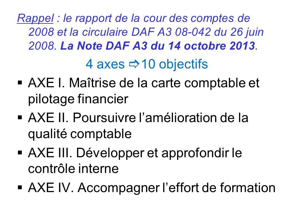 Rappel : le rapport de la cour des comptes de 2008 et la circulaire DAF A3 08-042 du 26 juin 2008. La Note DAF A3 du 14 octobre 2013. 4 axes 10 object