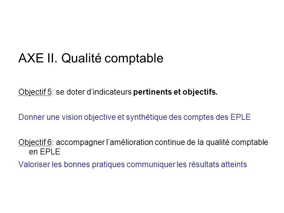 AXE II. Qualité comptable Objectif 5: se doter dindicateurs pertinents et objectifs. Donner une vision objective et synthétique des comptes des EPLE O