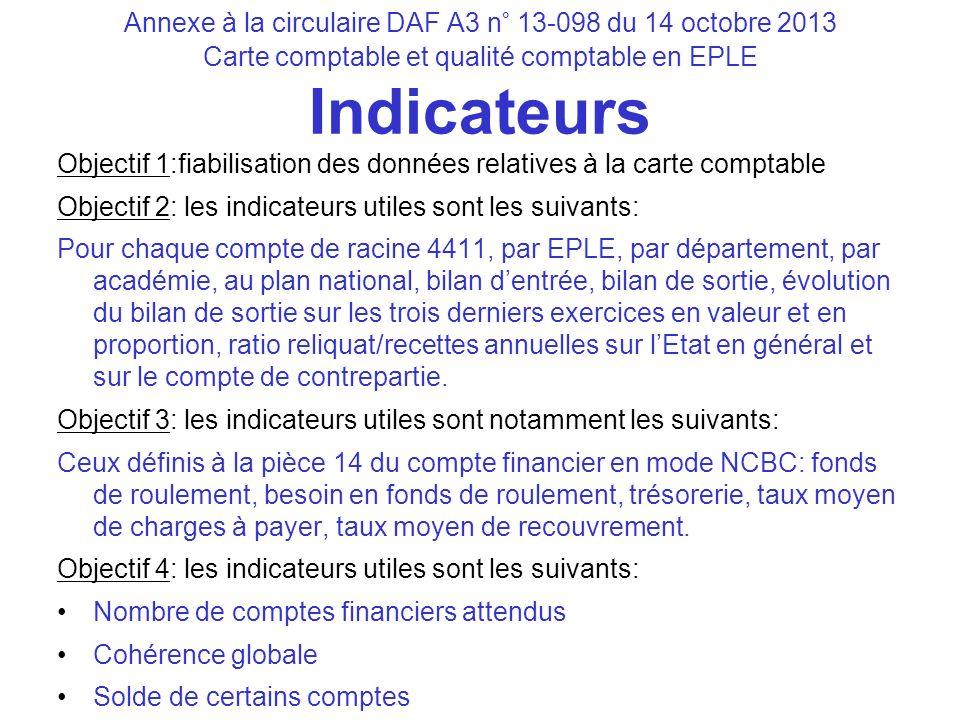Annexe à la circulaire DAF A3 n° 13-098 du 14 octobre 2013 Carte comptable et qualité comptable en EPLE Indicateurs Objectif 1:fiabilisation des donné