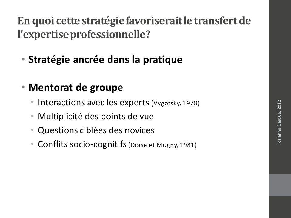 En quoi cette stratégie favoriserait le transfert de lexpertise professionnelle? Josianne Basque, 2012 Stratégie ancrée dans la pratique Mentorat de g