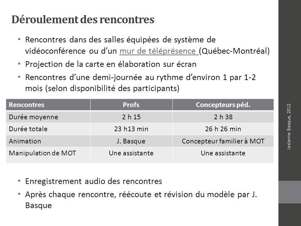 Déroulement des rencontres Rencontres dans des salles équipées de système de vidéoconférence ou dun mur de téléprésence (Québec-Montréal)mur de télépr