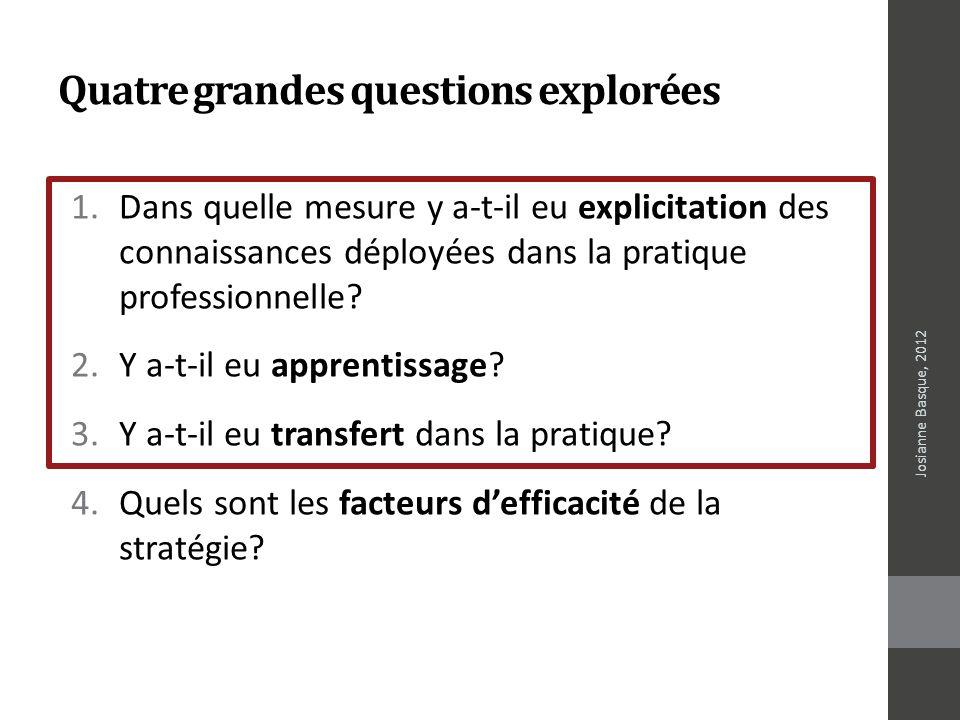 Quatre grandes questions explorées 1.Dans quelle mesure y a-t-il eu explicitation des connaissances déployées dans la pratique professionnelle? 2.Y a-