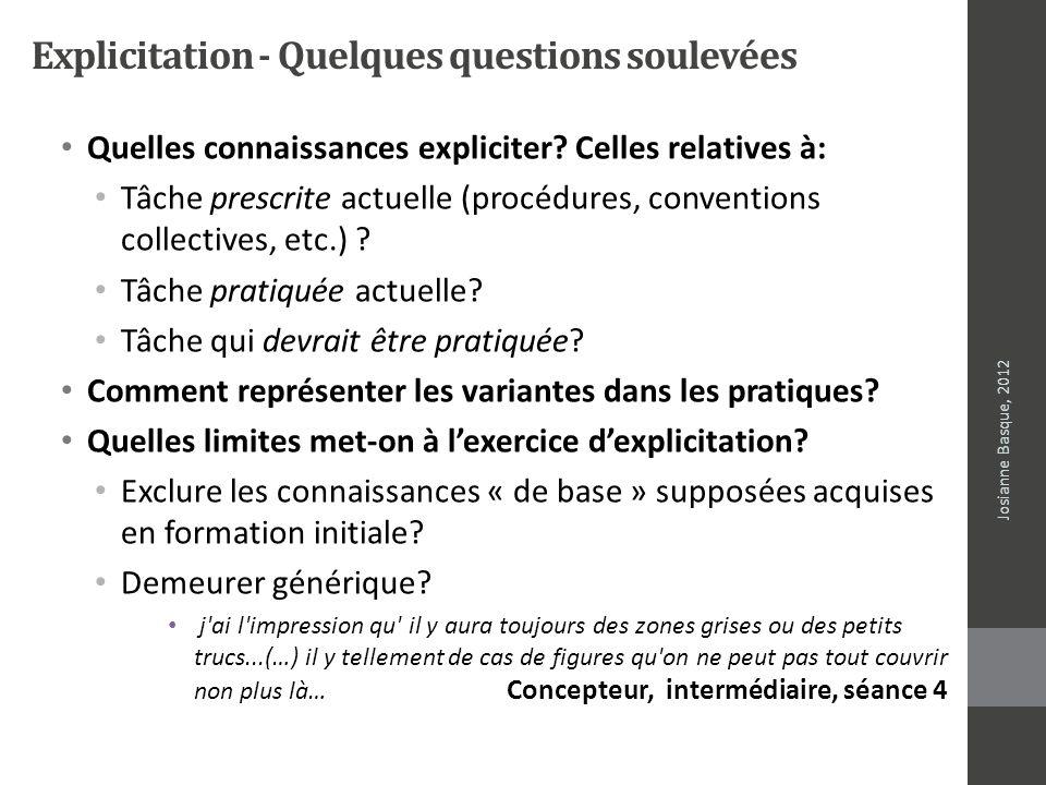 Explicitation - Quelques questions soulevées Quelles connaissances expliciter? Celles relatives à: Tâche prescrite actuelle (procédures, conventions c