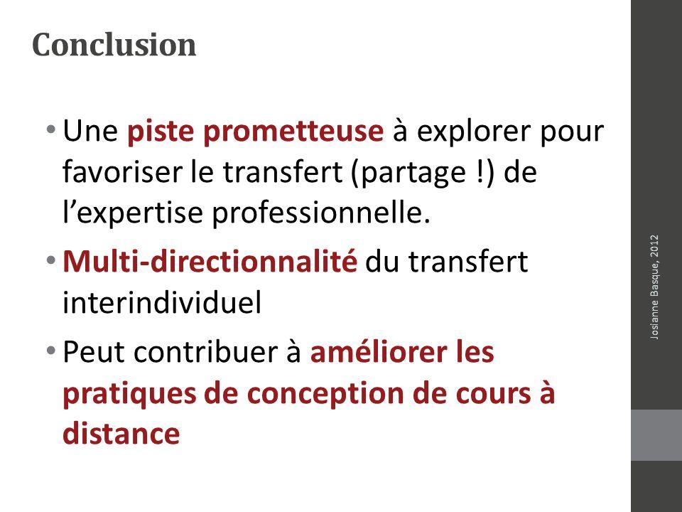 Conclusion Une piste prometteuse à explorer pour favoriser le transfert (partage !) de lexpertise professionnelle. Multi-directionnalité du transfert