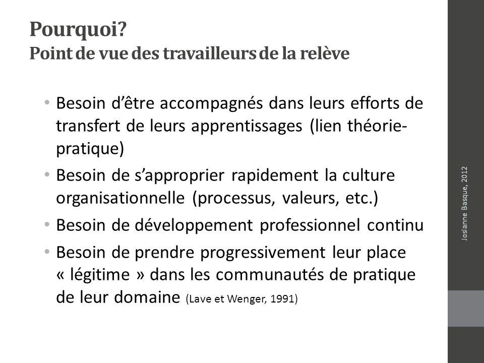 Conclusion Une piste prometteuse à explorer pour favoriser le transfert (partage !) de lexpertise professionnelle.