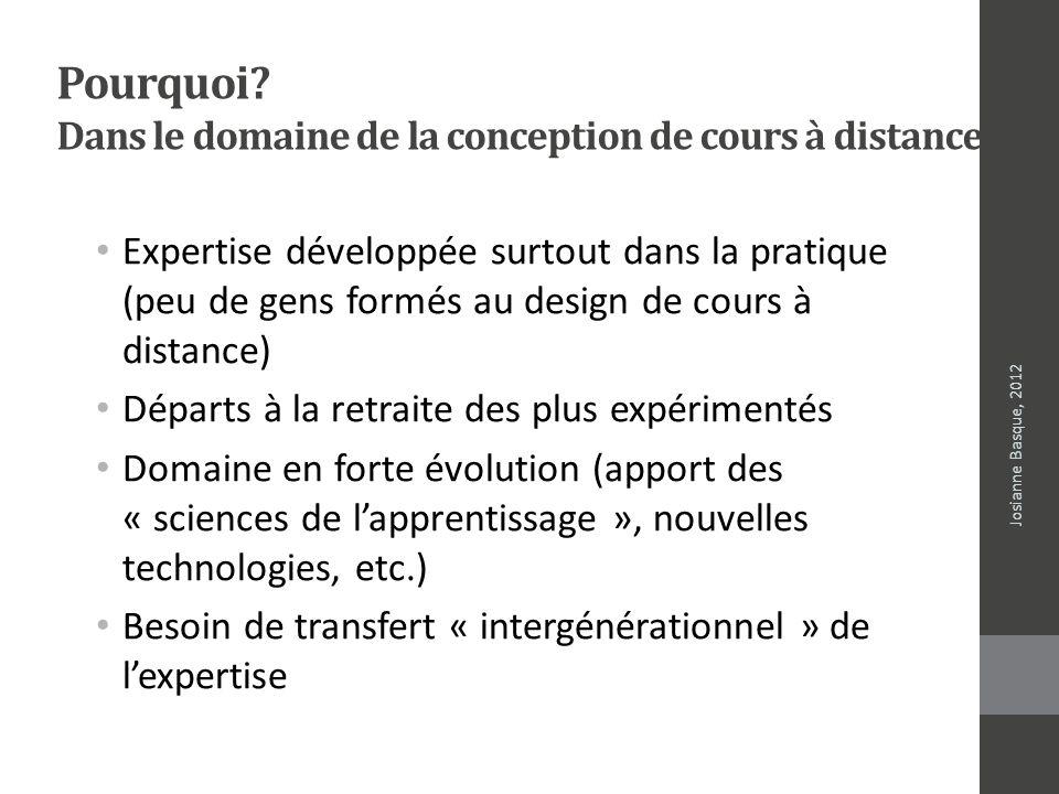 « Grammaire » de MOT DESTINATION ORIGINEConceptProcédurePrincipeActeurExempleTraceÉnoncéIndividu ConceptC, C*, SI/PR I, C, C* ProcédureI/PC, C*, S, PC, C*, P I, C, C* PrincipeRR, C, C*, PC, C*, S, P, R R I, C, C* ActeurR, C R C, C*, SR, C I Josianne Basque, 2012