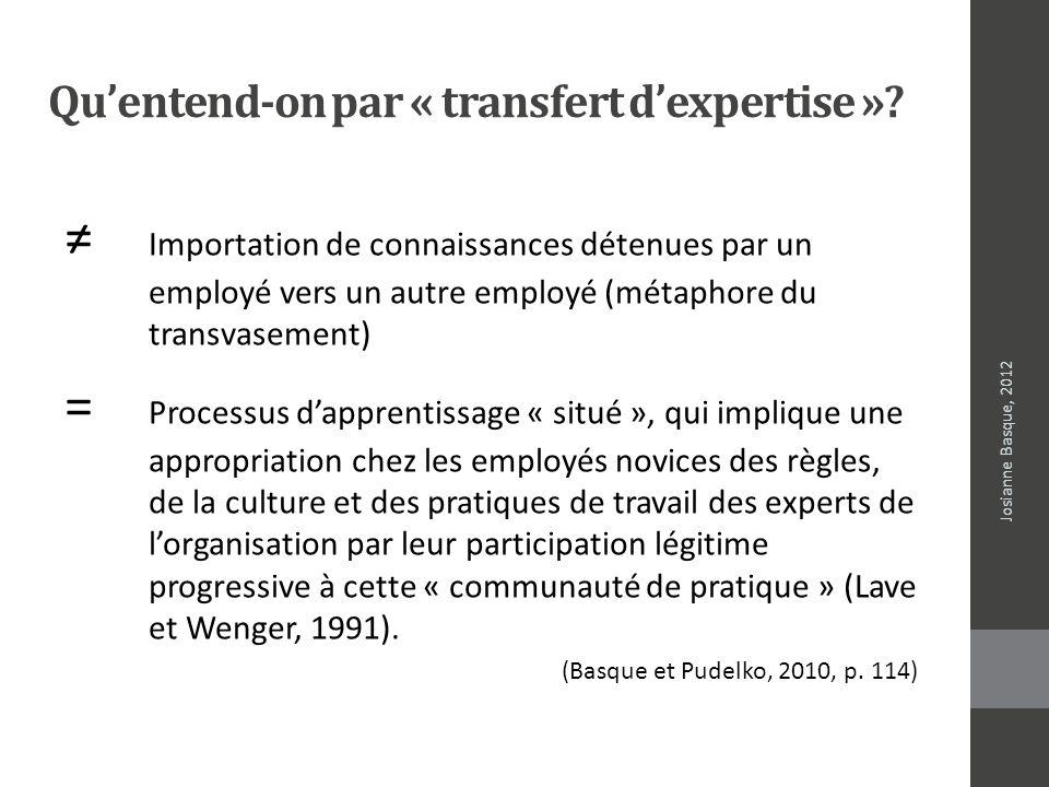 Deux grands types de stratégies pour favoriser le transfert de lexpertise professionnelle 1.Interactions sociales (coaching, mentorat, communautés virtuelles de pratique, etc.) 2.Système informatisé de « gestion des connaissances » (mémoire organisationnelle) Josianne Basque, 2012