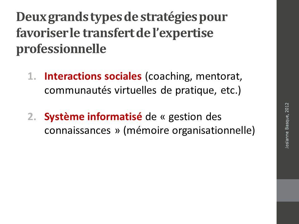 Deux grands types de stratégies pour favoriser le transfert de lexpertise professionnelle 1.Interactions sociales (coaching, mentorat, communautés vir
