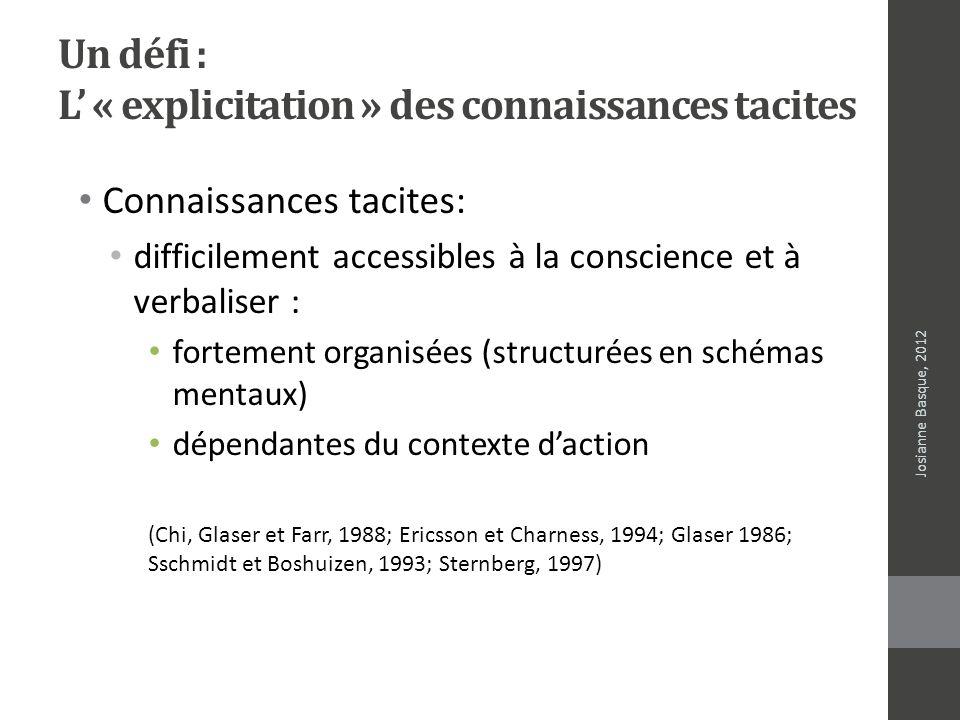 Un défi : L « explicitation » des connaissances tacites Josianne Basque, 2012 Connaissances tacites: difficilement accessibles à la conscience et à ve