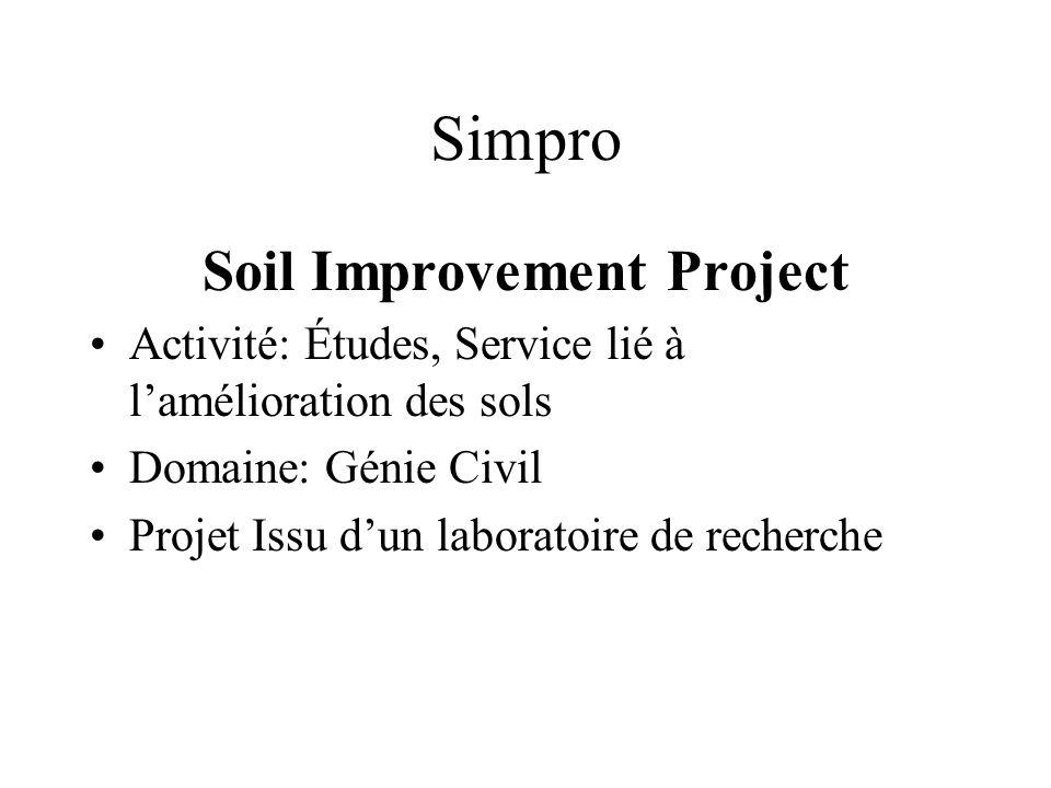 Simpro Soil Improvement Project Activité: Études, Service lié à lamélioration des sols Domaine: Génie Civil Projet Issu dun laboratoire de recherche