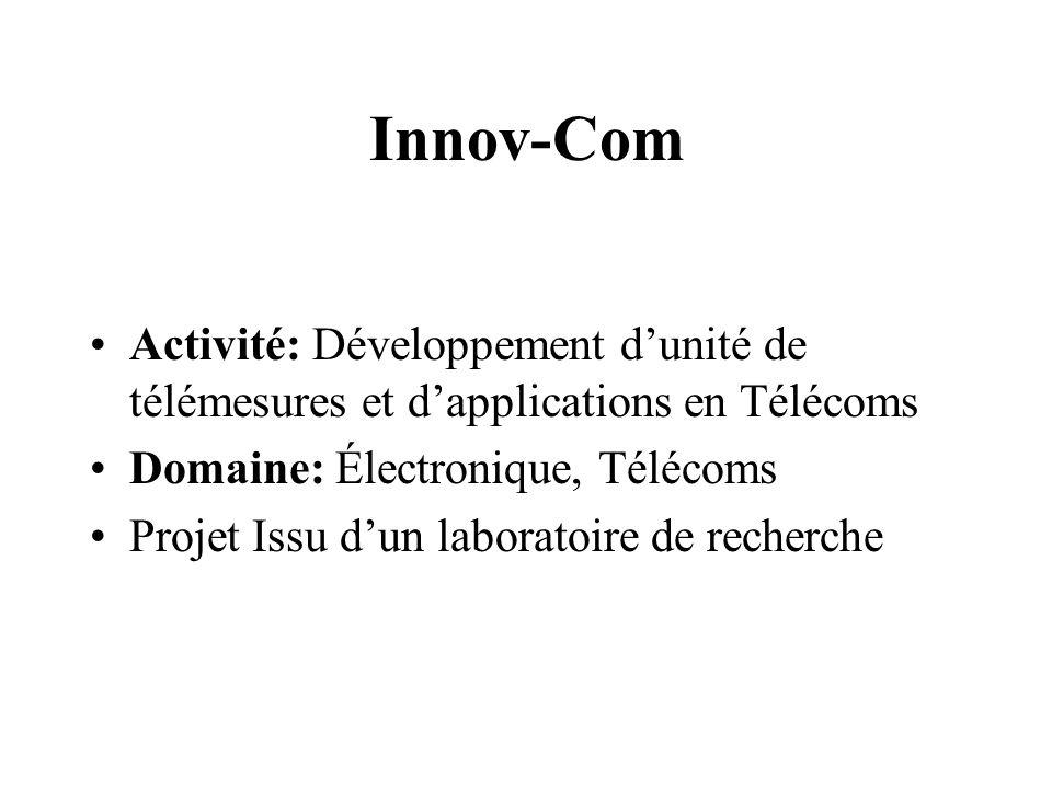 Innov-Com Activité: Développement dunité de télémesures et dapplications en Télécoms Domaine: Électronique, Télécoms Projet Issu dun laboratoire de re