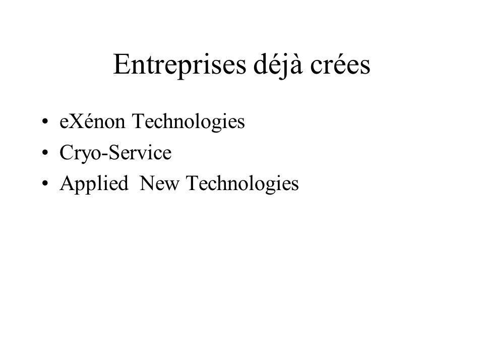 Entreprises déjà crées eXénon Technologies Cryo-Service Applied New Technologies
