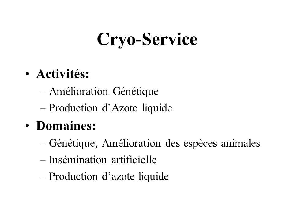 Cryo-Service Activités: –Amélioration Génétique –Production dAzote liquide Domaines: –Génétique, Amélioration des espèces animales –Insémination artif