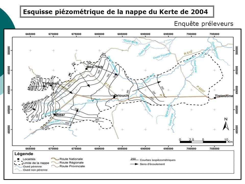 Carte piézométrique de la nappe du Gareb (état 2001) Relevés ABHM