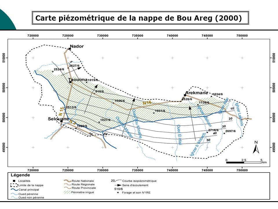 Esquisse piézométrique de la nappe phréatique des Angads (Année 2004) Enquête préleveurs