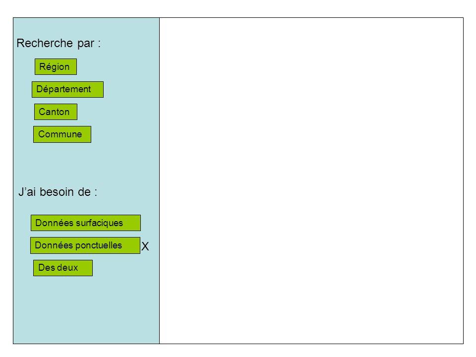 Recherche par : Région Département Canton Commune Jai besoin de : Données surfaciques Données ponctuelles Des deux X