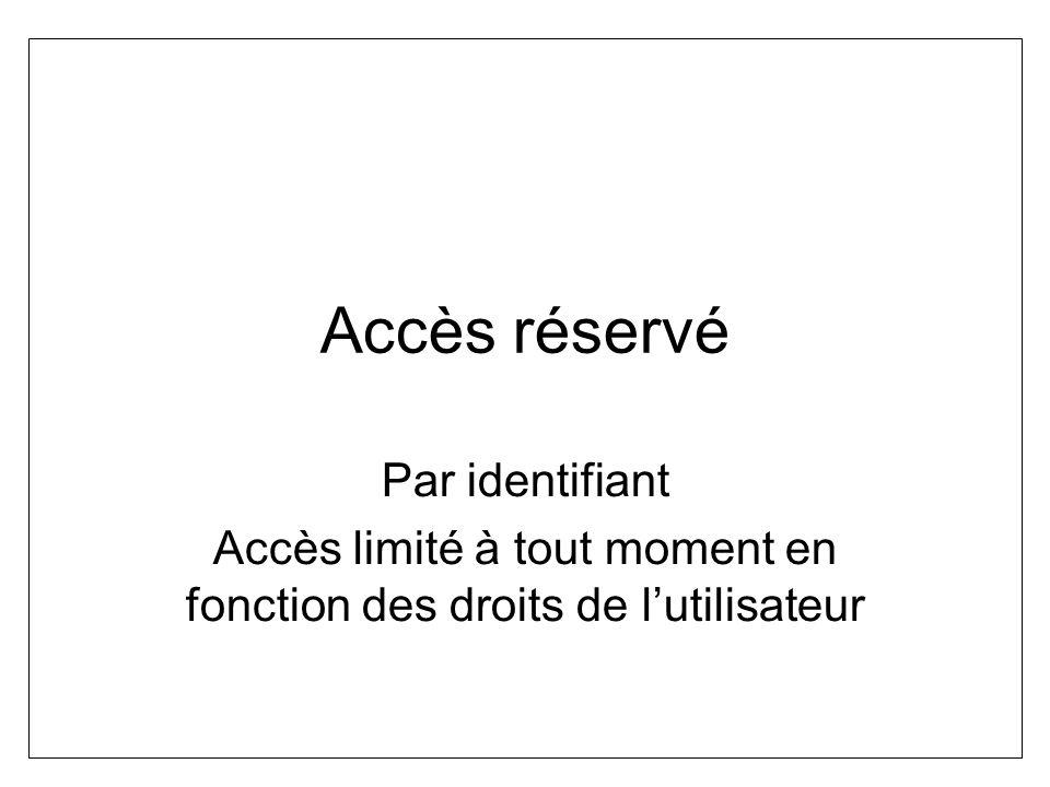 Accès réservé Par identifiant Accès limité à tout moment en fonction des droits de lutilisateur