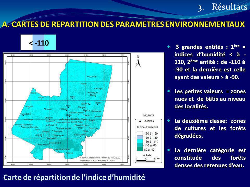 Carte de répartition de lindice dhumidité 3 grandes entités : 1 ère = indices dhumidité à -90. 3 grandes entités : 1 ère = indices dhumidité à -90. Le