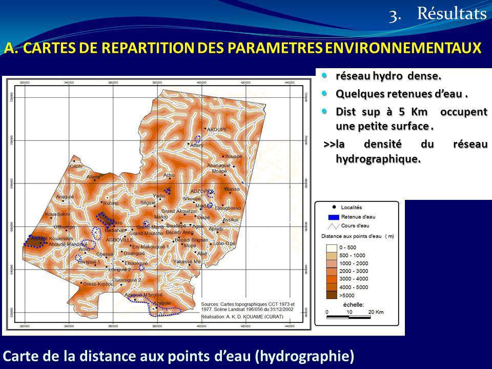 Carte de la distance aux points deau (hydrographie) 3.Résultats A.CARTES DE REPARTITION DES PARAMETRES ENVIRONNEMENTAUX réseau hydro dense. réseau hyd