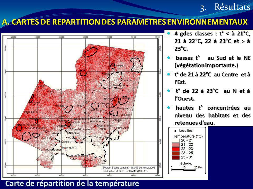 Carte de répartition de la température 4 gdes classes : t° à 23°C.
