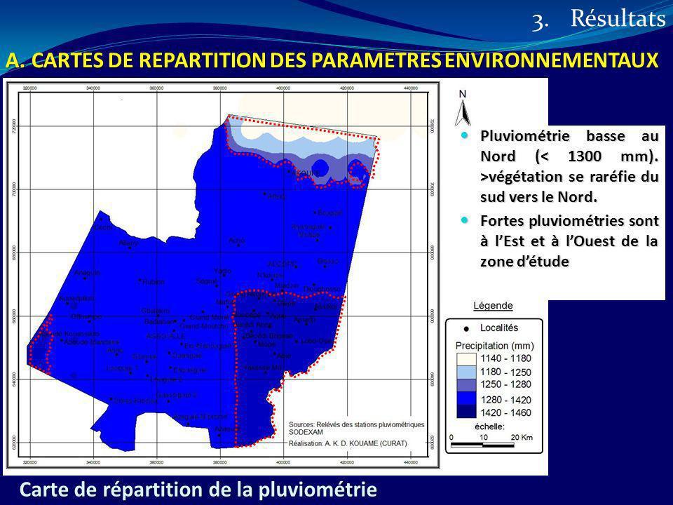 Carte de répartition de la pluviométrie 3.Résultats A.CARTES DE REPARTITION DES PARAMETRES ENVIRONNEMENTAUX Pluviométrie basse au Nord ( végétation se