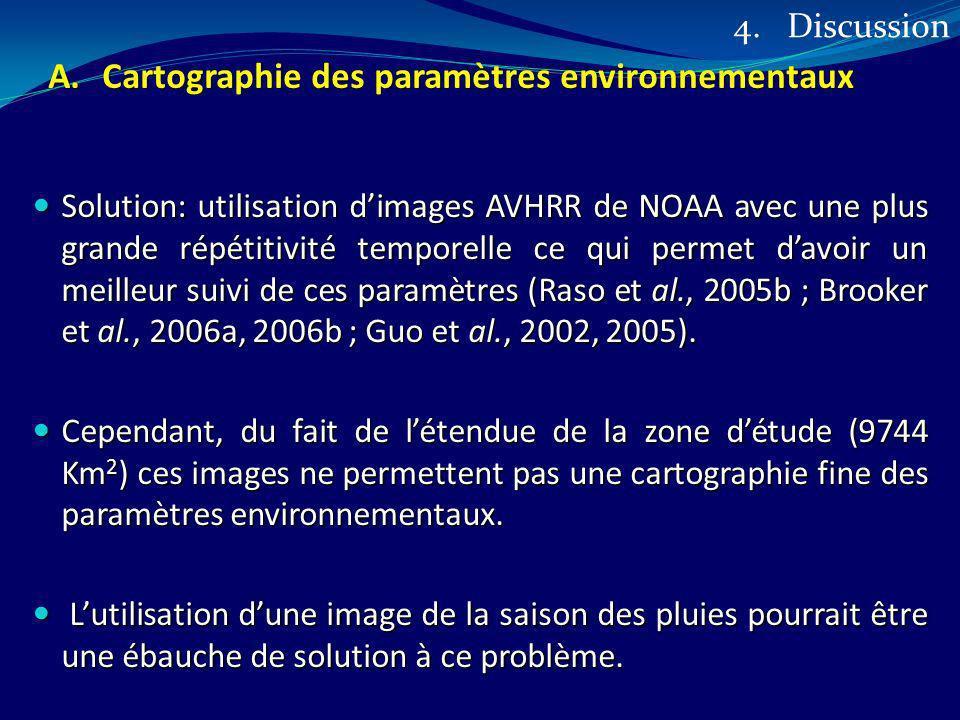 Solution: utilisation dimages AVHRR de NOAA avec une plus grande répétitivité temporelle ce qui permet davoir un meilleur suivi de ces paramètres (Ras