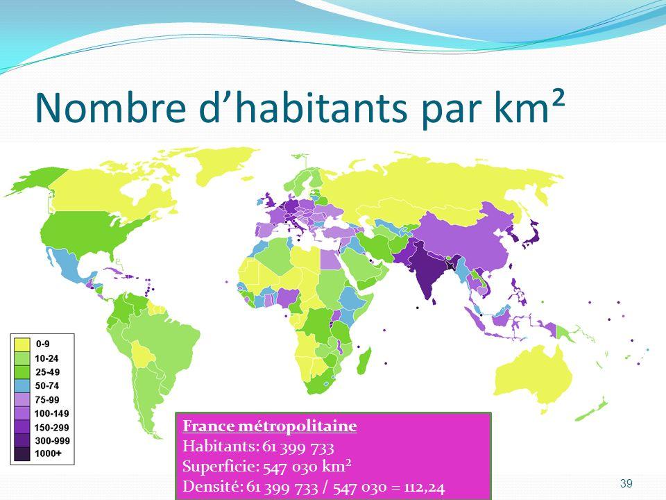 38 Superficie des pays - comparaisons France: ½ millions de km²
