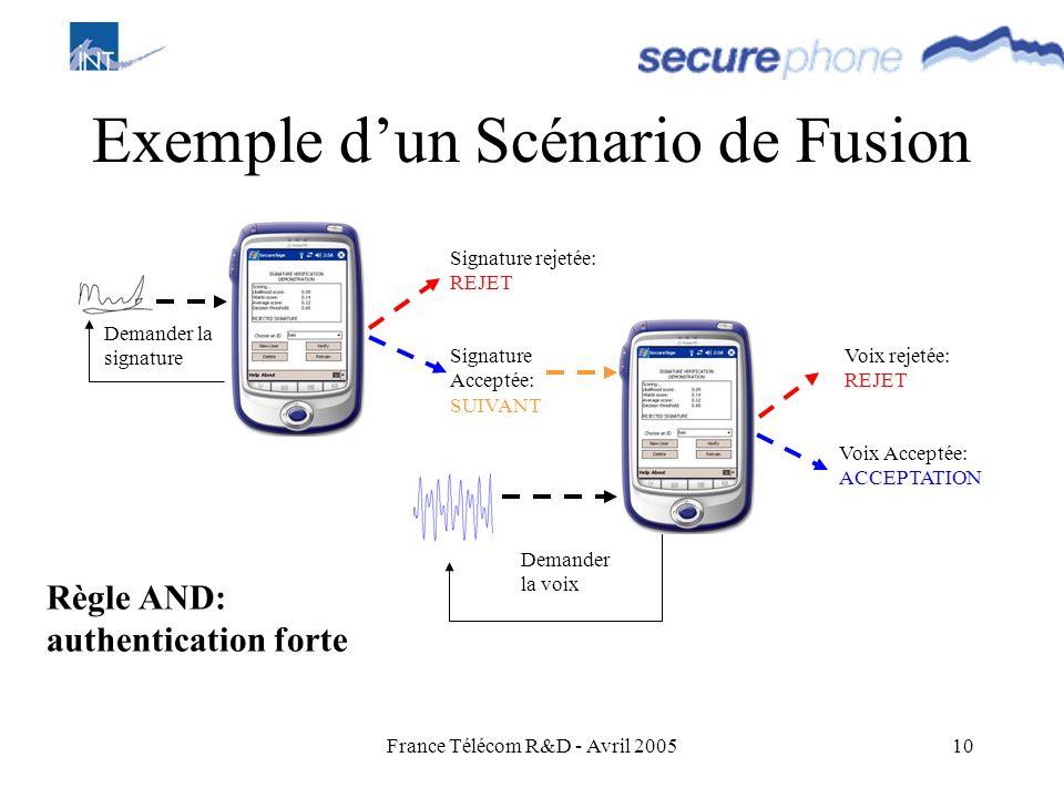 France Télécom R&D - Avril 200510 Exemple dun Scénario de Fusion Signature rejetée: REJET Signature Acceptée: SUIVANT Demander la signature Demander l