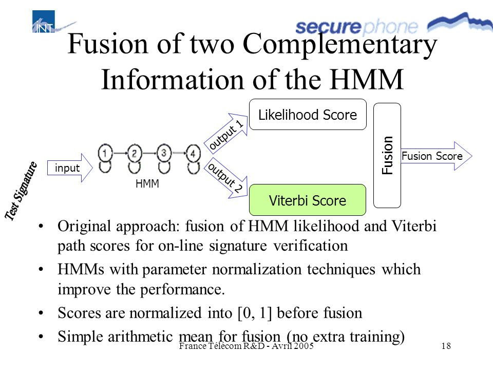 France Télécom R&D - Avril 200518 Fusion of two Complementary Information of the HMM HMM input Likelihood Score Viterbi Score output 1 output 2 Fusion Fusion Score Original approach: fusion of HMM likelihood and Viterbi path scores for on-line signature verification HMMs with parameter normalization techniques which improve the performance.