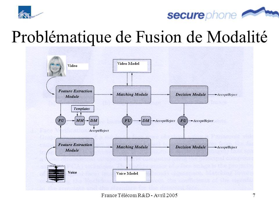 France Télécom R&D - Avril 20057 Problématique de Fusion de Modalité