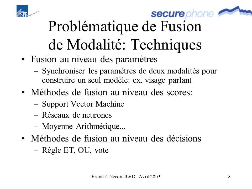 France Télécom R&D - Avril 20058 Problématique de Fusion de Modalité: Techniques Fusion au niveau des paramètres –Synchroniser les paramètres de deux