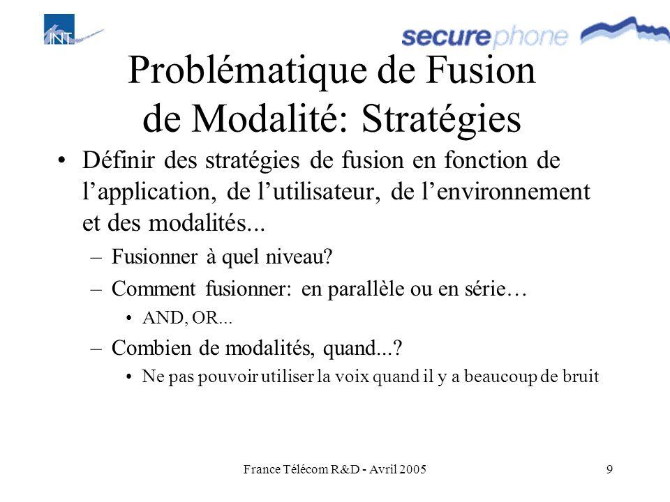 France Télécom R&D - Avril 20059 Problématique de Fusion de Modalité: Stratégies Définir des stratégies de fusion en fonction de lapplication, de luti