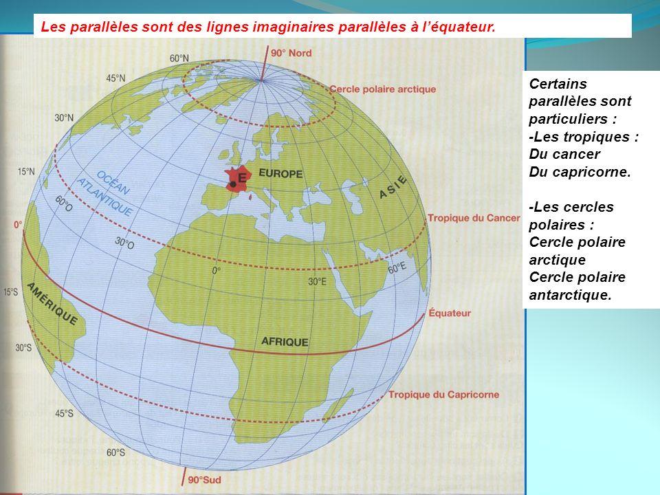 Les parallèles sont des lignes imaginaires parallèles à léquateur. Certains parallèles sont particuliers : -Les tropiques : Du cancer Du capricorne. -