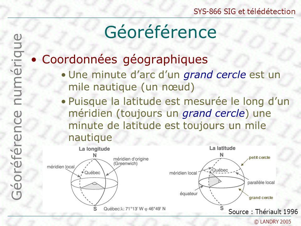SYS-866 SIG et télédétection © LANDRY 2005 Géoréférence Coordonnées géographiques Une minute darc dun grand cercle est un mile nautique (un nœud) Puisque la latitude est mesurée le long dun méridien (toujours un grand cercle) une minute de latitude est toujours un mile nautique Géoréférence numérique Source : Thériault 1996 grand cercle petit cercle