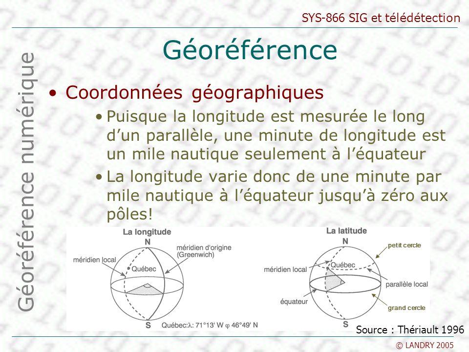SYS-866 SIG et télédétection © LANDRY 2005 Géoréférence Coordonnées géographiques Puisque la longitude est mesurée le long dun parallèle, une minute de longitude est un mile nautique seulement à léquateur La longitude varie donc de une minute par mile nautique à léquateur jusquà zéro aux pôles.
