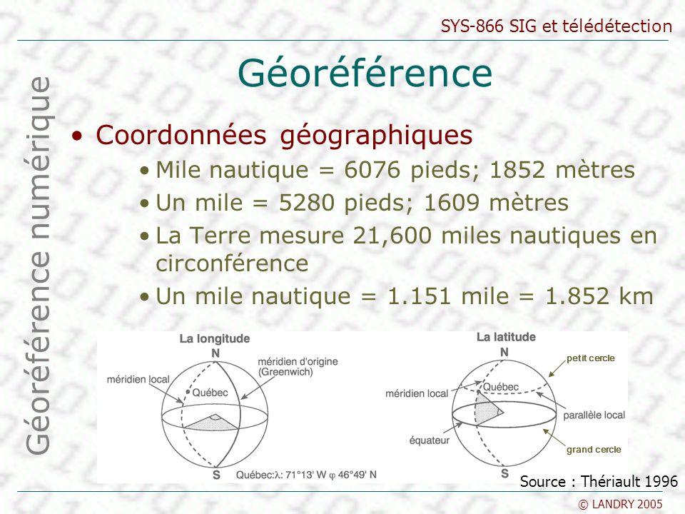 SYS-866 SIG et télédétection © LANDRY 2005 Géoréférence Coordonnées géographiques Mile nautique = 6076 pieds; 1852 mètres Un mile = 5280 pieds; 1609 mètres La Terre mesure 21,600 miles nautiques en circonférence Un mile nautique = 1.151 mile = 1.852 km Géoréférence numérique Source : Thériault 1996 grand cercle petit cercle