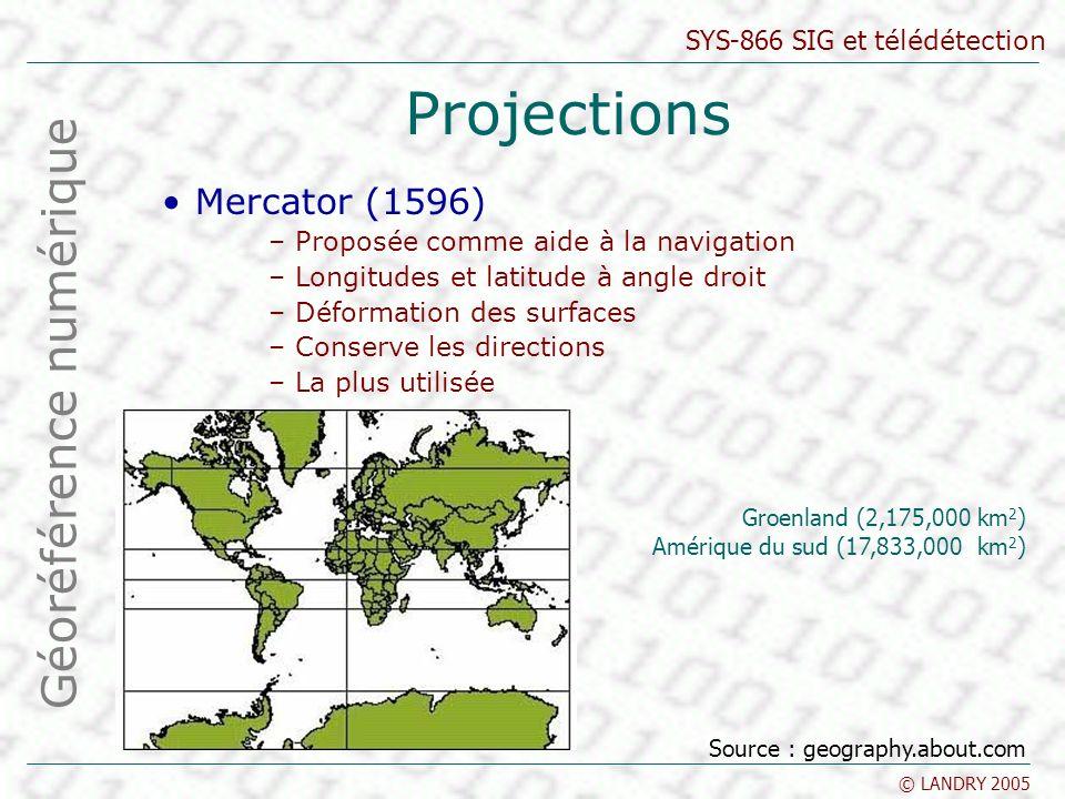SYS-866 SIG et télédétection © LANDRY 2005 Projections Mercator (1596) –Proposée comme aide à la navigation –Longitudes et latitude à angle droit –Déformation des surfaces –Conserve les directions –La plus utilisée Géoréférence numérique Source : geography.about.com Groenland (2,175,000 km 2 ) Amérique du sud (17,833,000 km 2 )