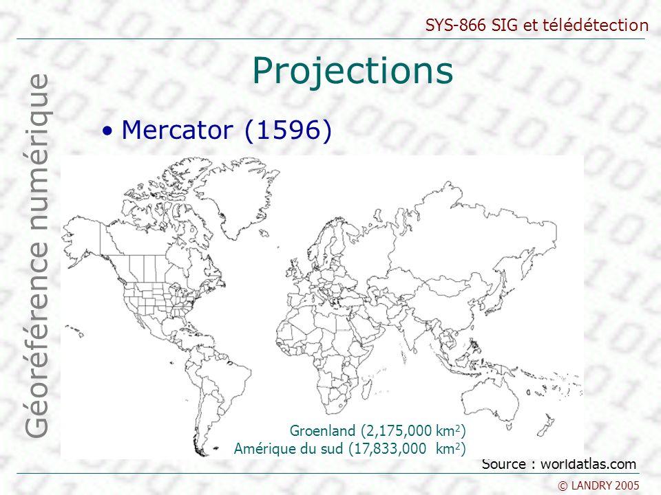 SYS-866 SIG et télédétection © LANDRY 2005 Projections Mercator (1596) Géoréférence numérique Source : worldatlas.com Groenland (2,175,000 km 2 ) Amérique du sud (17,833,000 km 2 )
