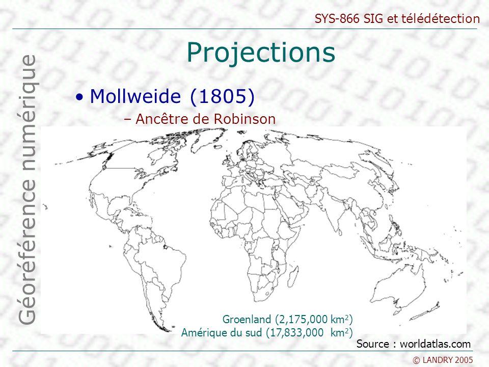 SYS-866 SIG et télédétection © LANDRY 2005 Projections Mollweide (1805) –Ancêtre de Robinson Géoréférence numérique Groenland (2,175,000 km 2 ) Amérique du sud (17,833,000 km 2 ) Source : worldatlas.com