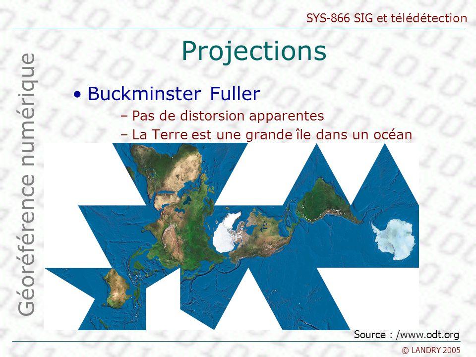 SYS-866 SIG et télédétection © LANDRY 2005 Projections Buckminster Fuller –Pas de distorsion apparentes –La Terre est une grande île dans un océan Géoréférence numérique Source : /www.odt.org