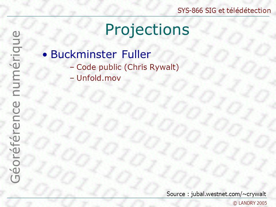 SYS-866 SIG et télédétection © LANDRY 2005 Projections Buckminster Fuller –Code public (Chris Rywalt) –Unfold.mov Géoréférence numérique Source : jubal.westnet.com/~crywalt