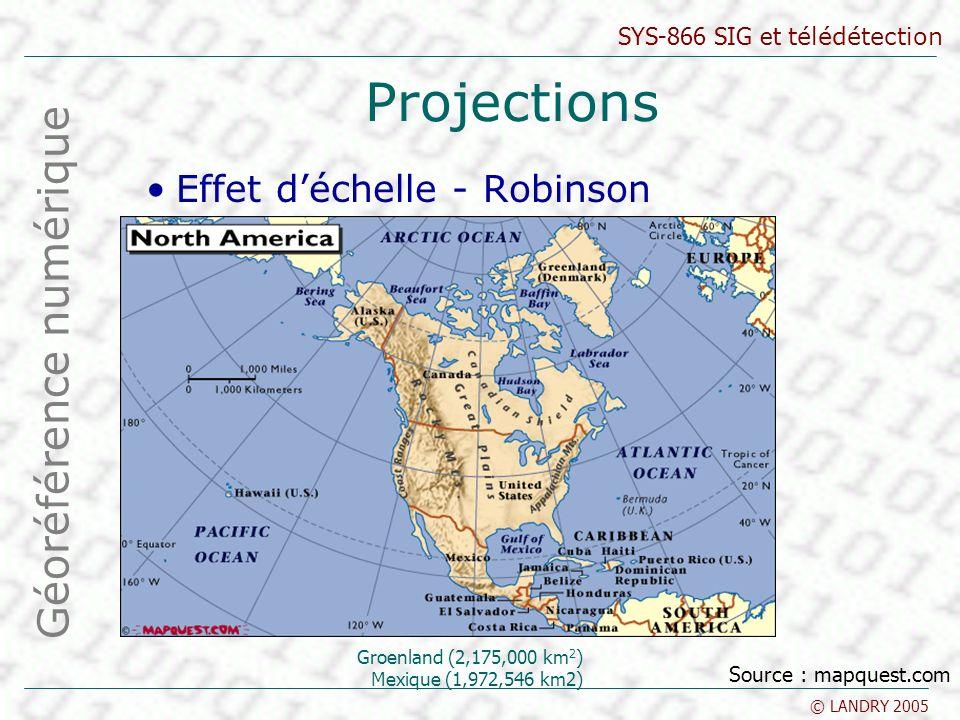 SYS-866 SIG et télédétection © LANDRY 2005 Projections Effet déchelle - Robinson Géoréférence numérique Source : mapquest.com Groenland (2,175,000 km 2 ) Mexique (1,972,546 km2)