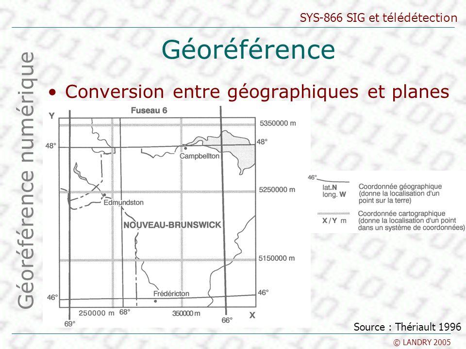 SYS-866 SIG et télédétection © LANDRY 2005 Géoréférence Conversion entre géographiques et planes Géoréférence numérique Source : Thériault 1996