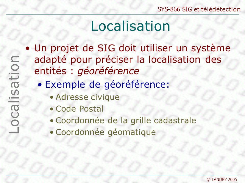 SYS-866 SIG et télédétection © LANDRY 2005 Géoréférence UTM (Transverse de Mercator Universelle) Cartes canadiennes, 1:50,000 et 1:250,000 Monde en 60 fuseaux de 6 deg.