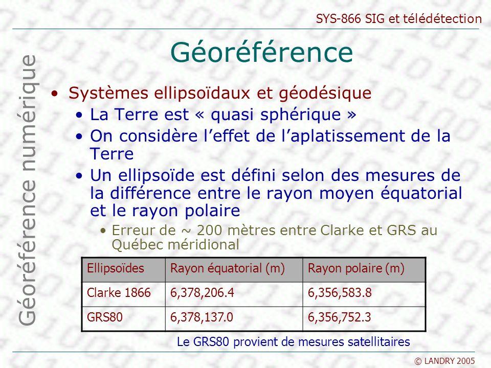 SYS-866 SIG et télédétection © LANDRY 2005 Géoréférence Systèmes ellipsoïdaux et géodésique La Terre est « quasi sphérique » On considère leffet de laplatissement de la Terre Un ellipsoïde est défini selon des mesures de la différence entre le rayon moyen équatorial et le rayon polaire Erreur de ~ 200 mètres entre Clarke et GRS au Québec méridional Géoréférence numérique EllipsoïdesRayon équatorial (m)Rayon polaire (m) Clarke 18666,378,206.46,356,583.8 GRS806,378,137.06,356,752.3 Le GRS80 provient de mesures satellitaires