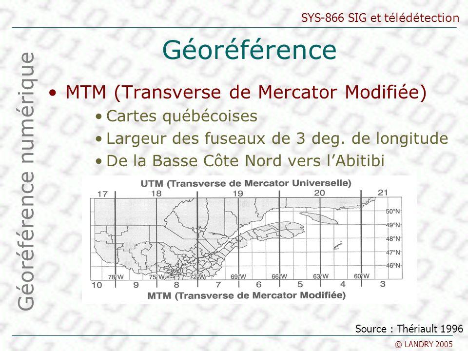 SYS-866 SIG et télédétection © LANDRY 2005 Géoréférence MTM (Transverse de Mercator Modifiée) Cartes québécoises Largeur des fuseaux de 3 deg.