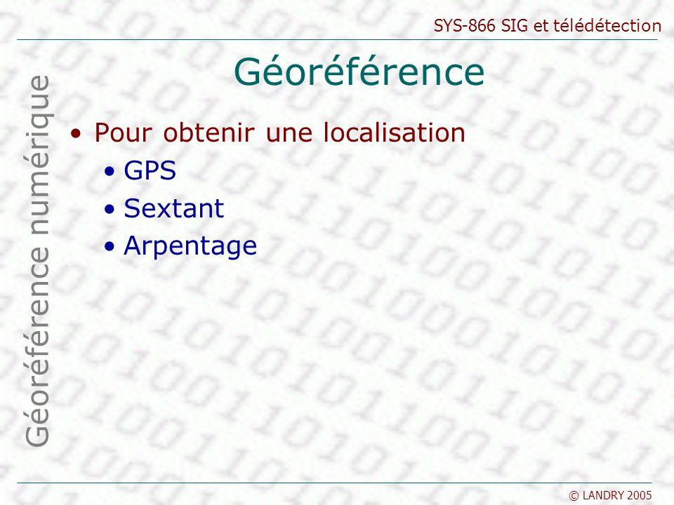 SYS-866 SIG et télédétection © LANDRY 2005 Géoréférence Pour obtenir une localisation GPS Sextant Arpentage Géoréférence numérique