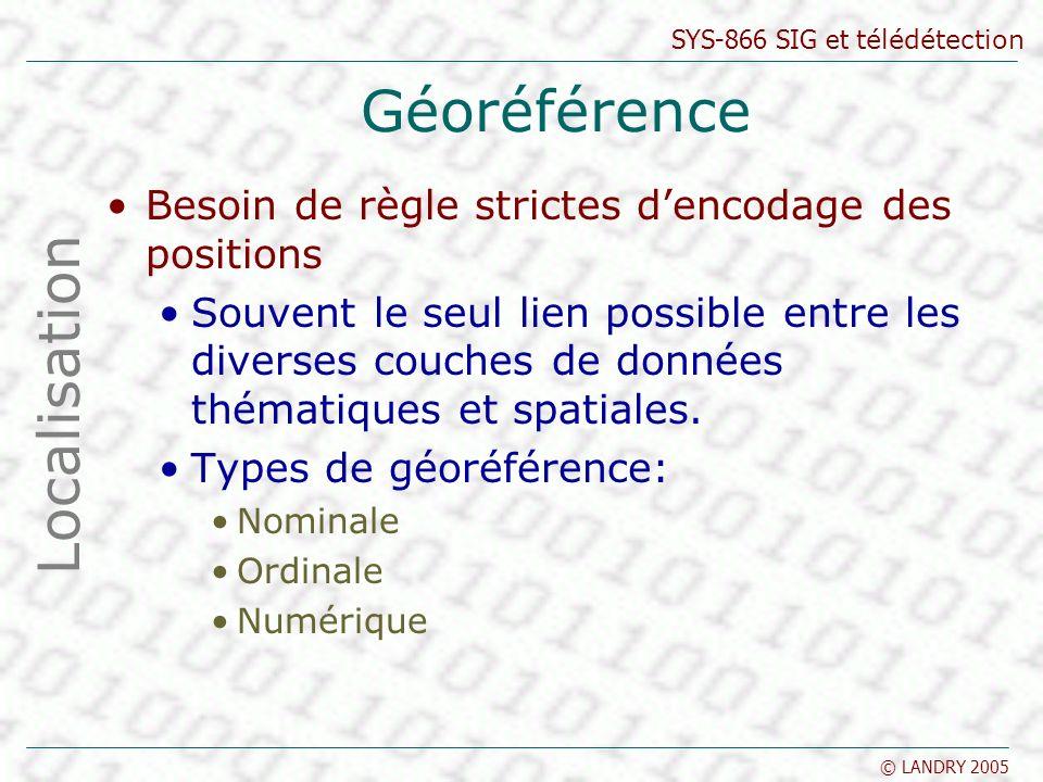 SYS-866 SIG et télédétection © LANDRY 2005 Géoréférence Besoin de règle strictes dencodage des positions Souvent le seul lien possible entre les diverses couches de données thématiques et spatiales.